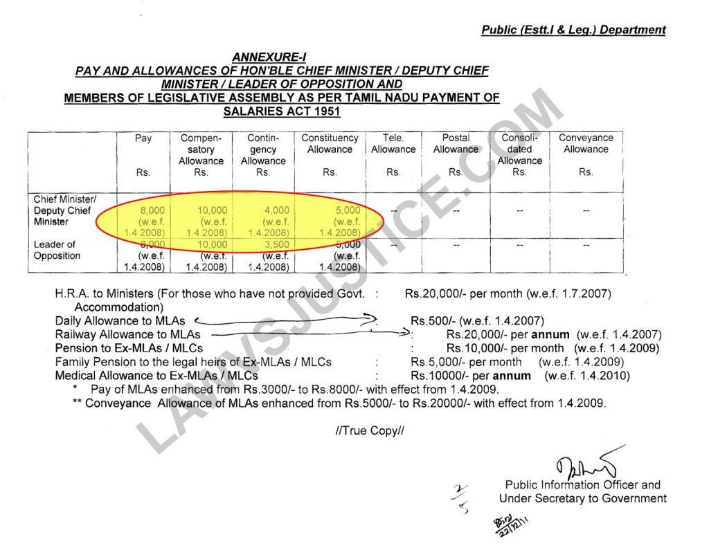 cm dcm and opp leader salary detail (1)